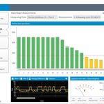 PROFIBUS_Tester_PB-QONE_quality_values_EN